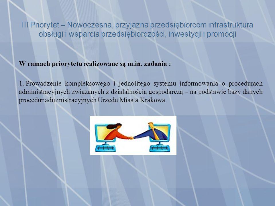 III Priorytet – Nowoczesna, przyjazna przedsiębiorcom infrastruktura obsługi i wsparcia przedsiębiorczości, inwestycji i promocji Miejskie Punkty Informacji Gospodarczej: Stanowisko informacji o funduszach europejskich dla przedsiębiorców Punkt Obsługi Przedsiębiorcy Nowohuckie Centrum Informacji 2.