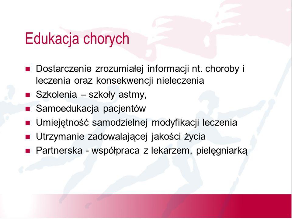 Edukacja chorych Dostarczenie zrozumiałej informacji nt. choroby i leczenia oraz konsekwencji nieleczenia Szkolenia – szkoły astmy, Samoedukacja pacje