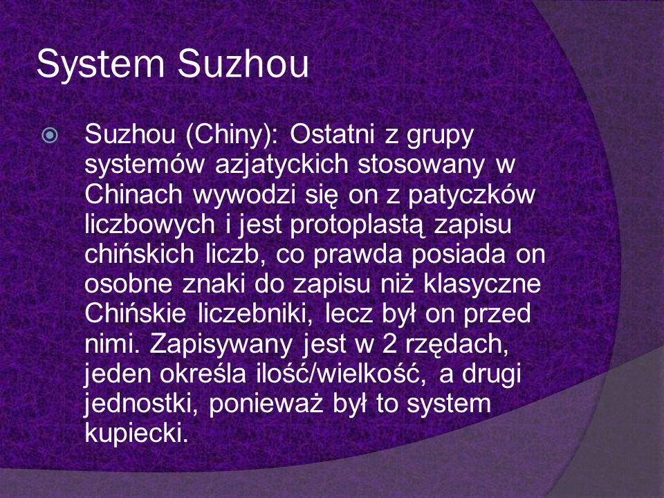 System Suzhou Suzhou (Chiny): Ostatni z grupy systemów azjatyckich stosowany w Chinach wywodzi się on z patyczków liczbowych i jest protoplastą zapisu