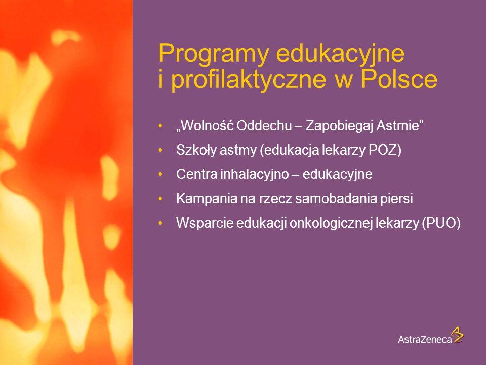 Programy edukacyjne i profilaktyczne w Polsce Wolność Oddechu – Zapobiegaj Astmie Szkoły astmy (edukacja lekarzy POZ) Centra inhalacyjno – edukacyjne Kampania na rzecz samobadania piersi Wsparcie edukacji onkologicznej lekarzy (PUO)