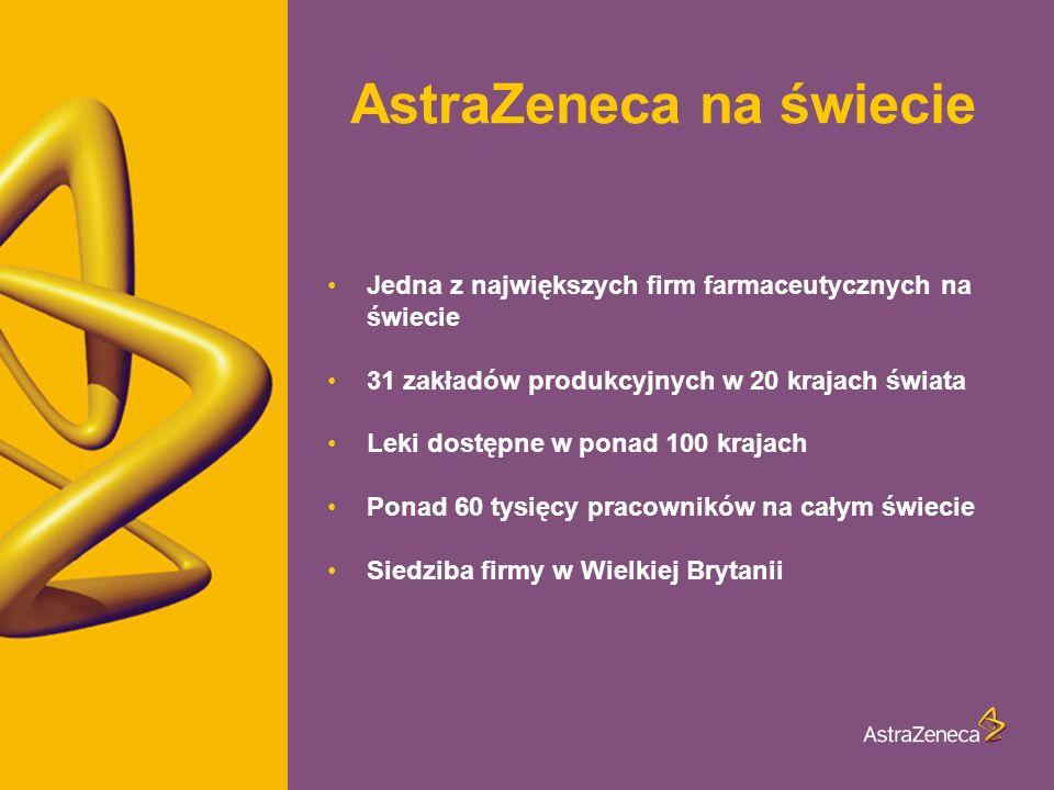 AstraZeneca na świecie Jedna z największych firm farmaceutycznych na świecie 31 zakładów produkcyjnych w 20 krajach świata Leki dostępne w ponad 100 krajach Ponad 60 tysięcy pracowników na całym świecie Siedziba firmy w Wielkiej Brytanii