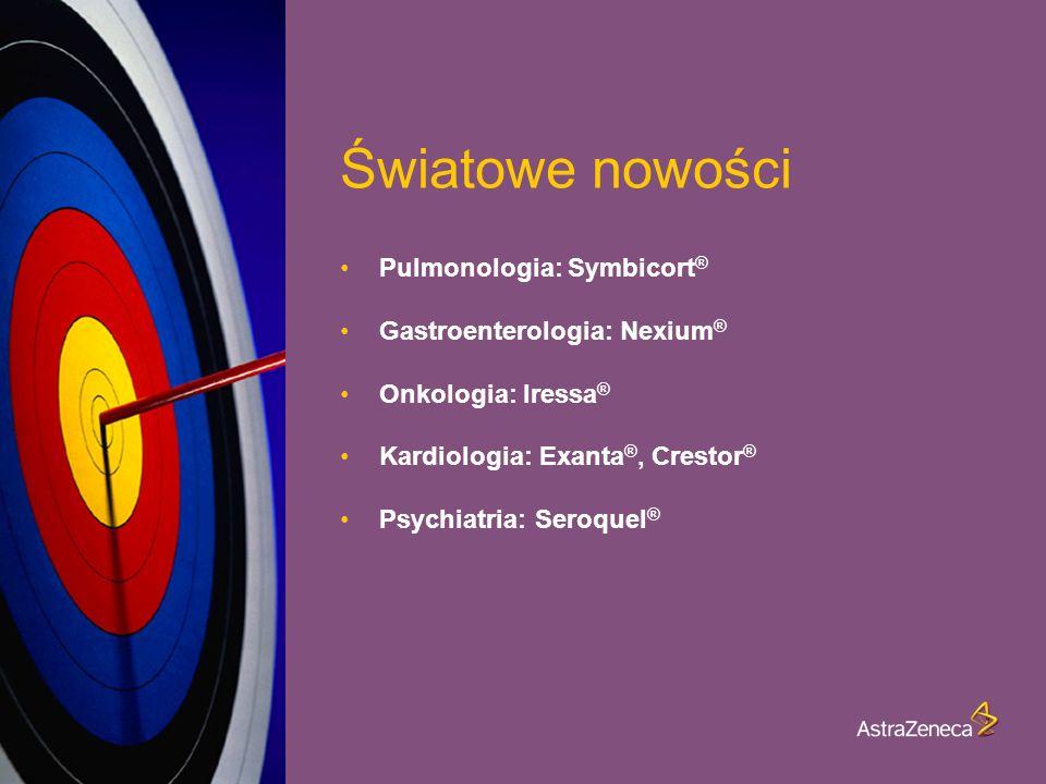 Światowe nowości Pulmonologia: Symbicort ® Gastroenterologia: Nexium ® Onkologia: Iressa ® Kardiologia: Exanta ®, Crestor ® Psychiatria: Seroquel ®