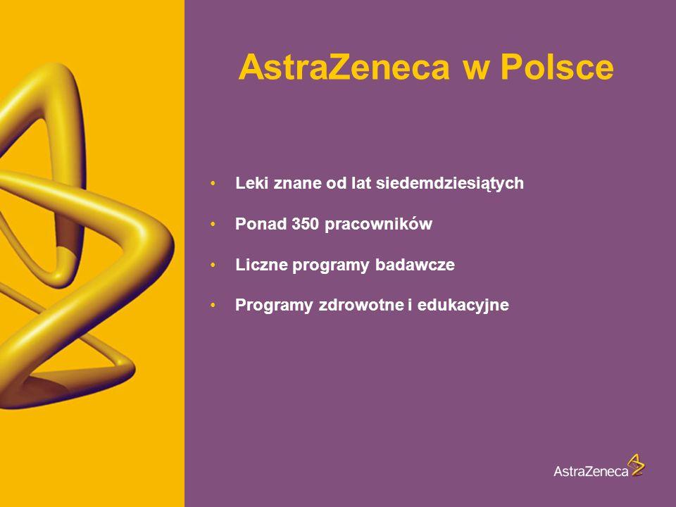 AstraZeneca w Polsce Leki znane od lat siedemdziesiątych Ponad 350 pracowników Liczne programy badawcze Programy zdrowotne i edukacyjne
