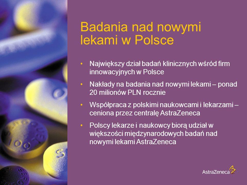 Badania nad nowymi lekami w Polsce Największy dział badań klinicznych wśród firm innowacyjnych w Polsce Nakłady na badania nad nowymi lekami – ponad 20 milionów PLN rocznie Współpraca z polskimi naukowcami i lekarzami – ceniona przez centralę AstraZeneca Polscy lekarze i naukowcy biorą udział w większości międzynarodowych badań nad nowymi lekami AstraZeneca