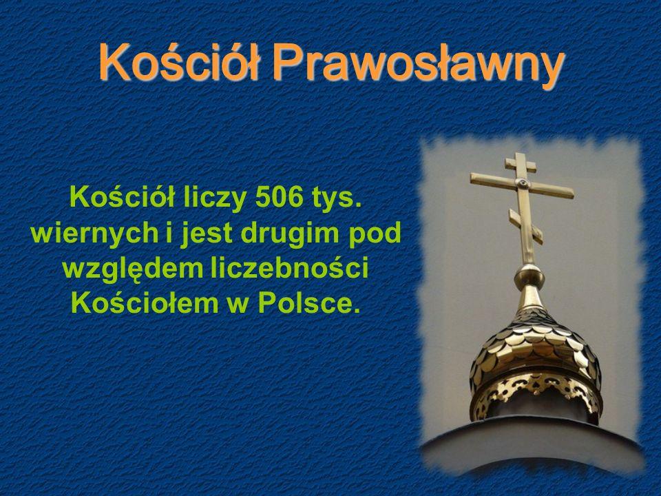 Kościół Prawosławny Kościół liczy 506 tys.