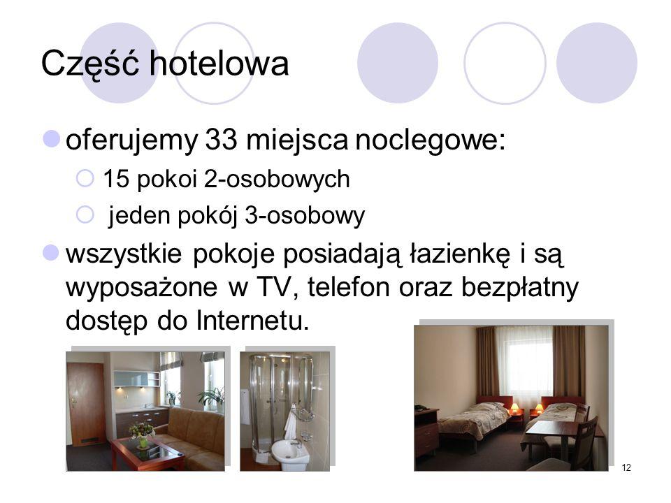 12 Część hotelowa oferujemy 33 miejsca noclegowe: 15 pokoi 2-osobowych jeden pokój 3-osobowy wszystkie pokoje posiadają łazienkę i są wyposażone w TV, telefon oraz bezpłatny dostęp do Internetu.