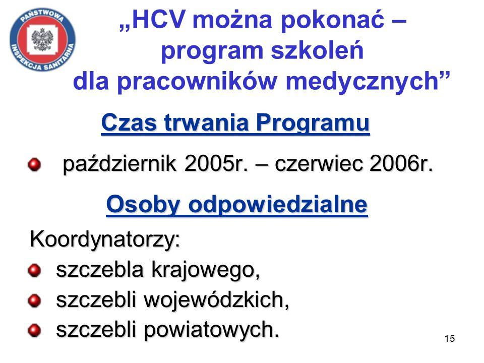 15 HCV można pokonać – program szkoleń dla pracowników medycznych Czas trwania Programu październik 2005r. – czerwiec 2006r. październik 2005r. – czer