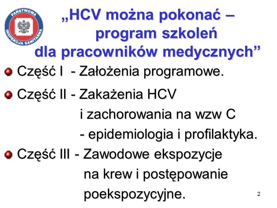 3 HCV można pokonać – program szkoleń dla pracowników medycznych Część I Część I Założenia programowe Założenia programowe