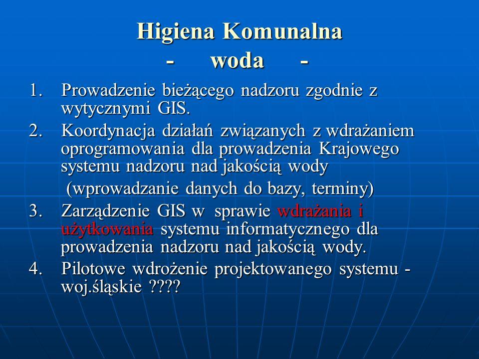 1. Prowadzenie bieżącego nadzoru zgodnie z wytycznymi GIS. 2. Koordynacja działań związanych z wdrażaniem oprogramowania dla prowadzenia Krajowego sys