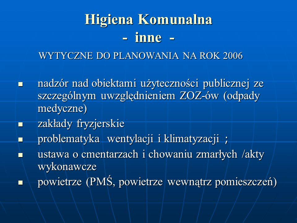 Higiena Komunalna - inne - WYTYCZNE DO PLANOWANIA NA ROK 2006 WYTYCZNE DO PLANOWANIA NA ROK 2006 nadzór nad obiektami użyteczności publicznej ze szcze