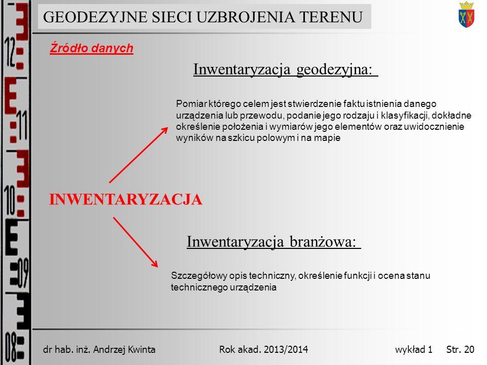 GEODEZJA INŻYNIERYJNA Rok akad. 2013/2014dr hab. inż. Andrzej Kwinta wykład 1 Str. 20 GEODEZYJNE SIECI UZBROJENIA TERENU INWENTARYZACJA Inwentaryzacja