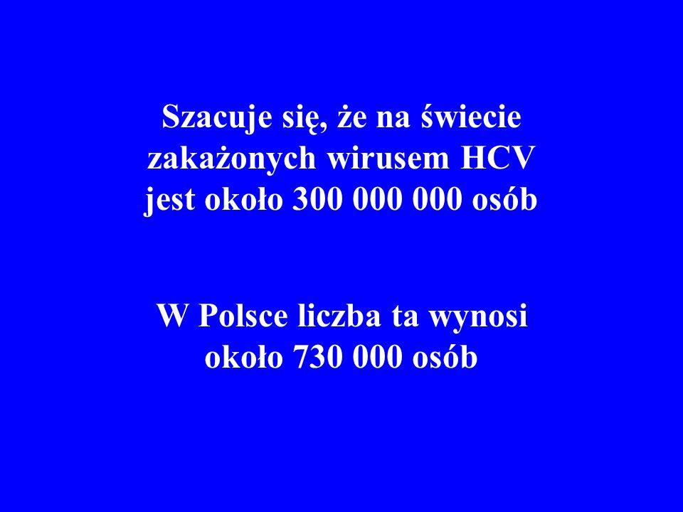 Szacuje się, że na świecie zakażonych wirusem HCV jest około 300 000 000 osób W Polsce liczba ta wynosi około 730 000 osób