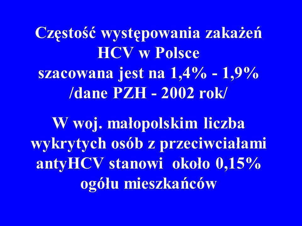 Częstość występowania zakażeń HCV w Polsce szacowana jest na 1,4% - 1,9% /dane PZH - 2002 rok/ W woj.
