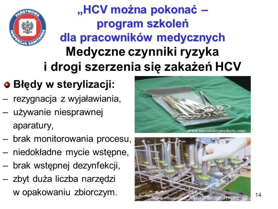 14 HCV można pokonać – program szkoleń dla pracowników medycznych HCV można pokonać – program szkoleń dla pracowników medycznych Medyczne czynniki ryzyka i drogi szerzenia się zakażeń HCV Błędy w sterylizacji: –rezygnacja z wyjaławiania, –używanie niesprawnej aparatury, – brak monitorowania procesu, – niedokładne mycie wstępne, – brak wstępnej dezynfekcji, – zbyt duża liczba narzędzi w opakowaniu zbiorczym.
