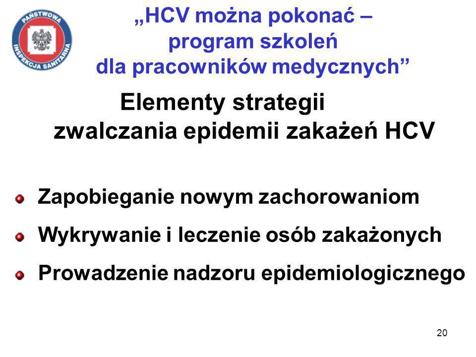 20 HCV można pokonać – program szkoleń dla pracowników medycznych Elementy strategii zwalczania epidemii zakażeń HCV Zapobieganie nowym zachorowaniom Wykrywanie i leczenie osób zakażonych Prowadzenie nadzoru epidemiologicznego