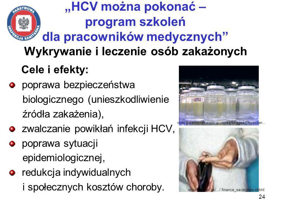 24 HCV można pokonać – program szkoleń dla pracowników medycznych Wykrywanie i leczenie osób zakażonych Cele i efekty: poprawa bezpieczeństwa biologicznego (unieszkodliwienie źródła zakażenia), zwalczanie powikłań infekcji HCV, poprawa sytuacji epidemiologicznej, redukcja indywidualnych i społecznych kosztów choroby.