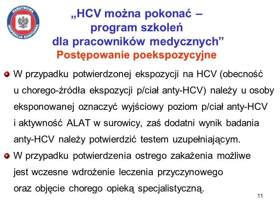 11 HCV można pokonać – program szkoleń dla pracowników medycznych Postępowanie poekspozycyjne W przypadku potwierdzonej ekspozycji na HCV (obecność u