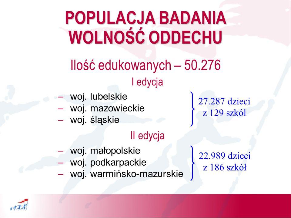 POPULACJA BADANIA WOLNOŚĆ ODDECHU –woj.lubelskie –woj.