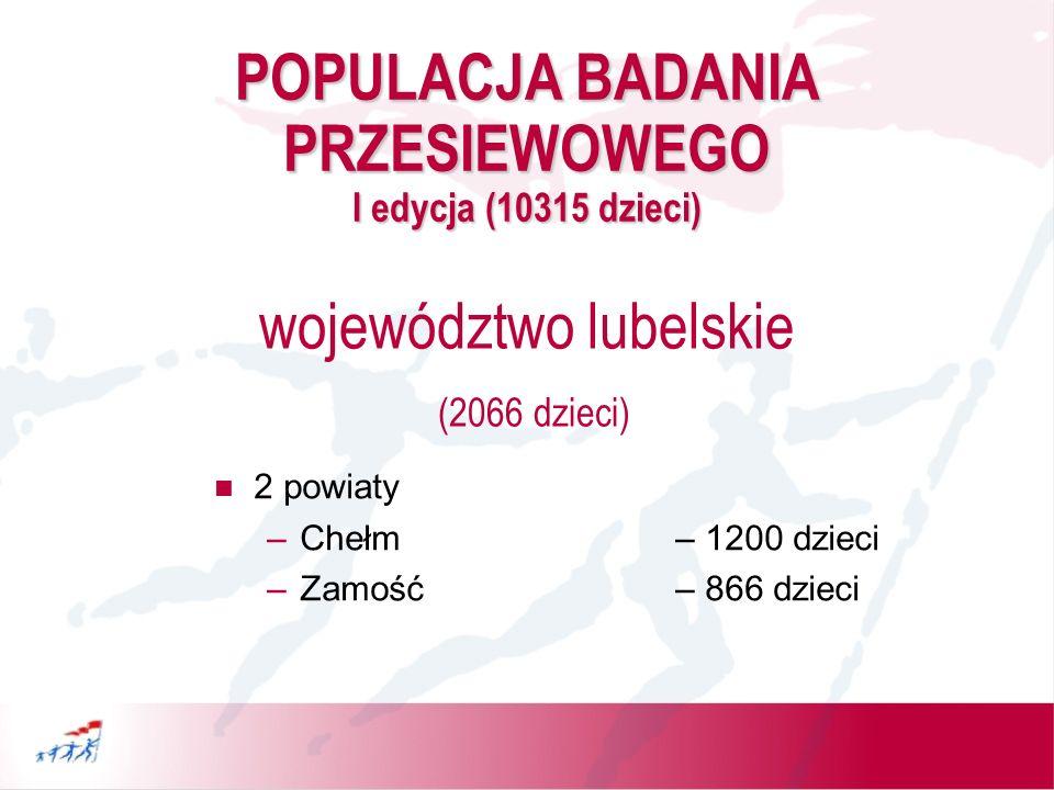 5 powiatów –Bielsko-Biała – 254 dzieci –Chorzów – 1234 dzieci –Katowice – 194 dzieci –Mysłowice– 339 dzieci –Świętochłowice – 545 dzieci województwo śląskie (2566 dzieci) POPULACJA BADANIA PRZESIEWOWEGO I edycja (10315 dzieci)