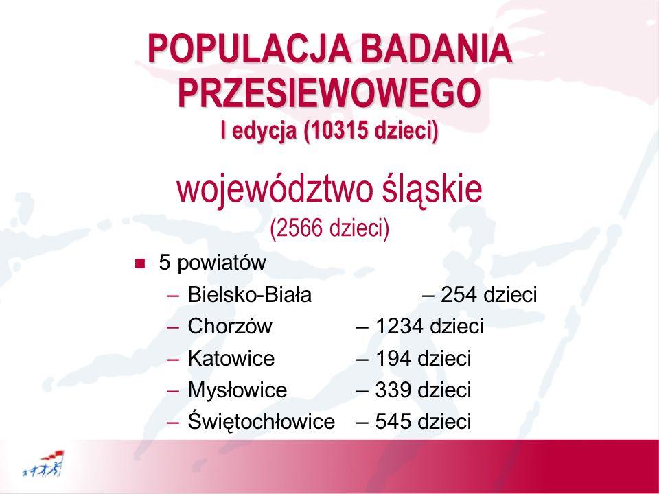 4 powiaty –Płock– 1116 dzieci –Radom– 2213 dzieci –Siedlce– 625 dzieci –Warszawa– 1729 dzieci województwo mazowieckie (5683 dzieci) POPULACJA BADANIA PRZESIEWOWEGO I edycja (10315 dzieci)
