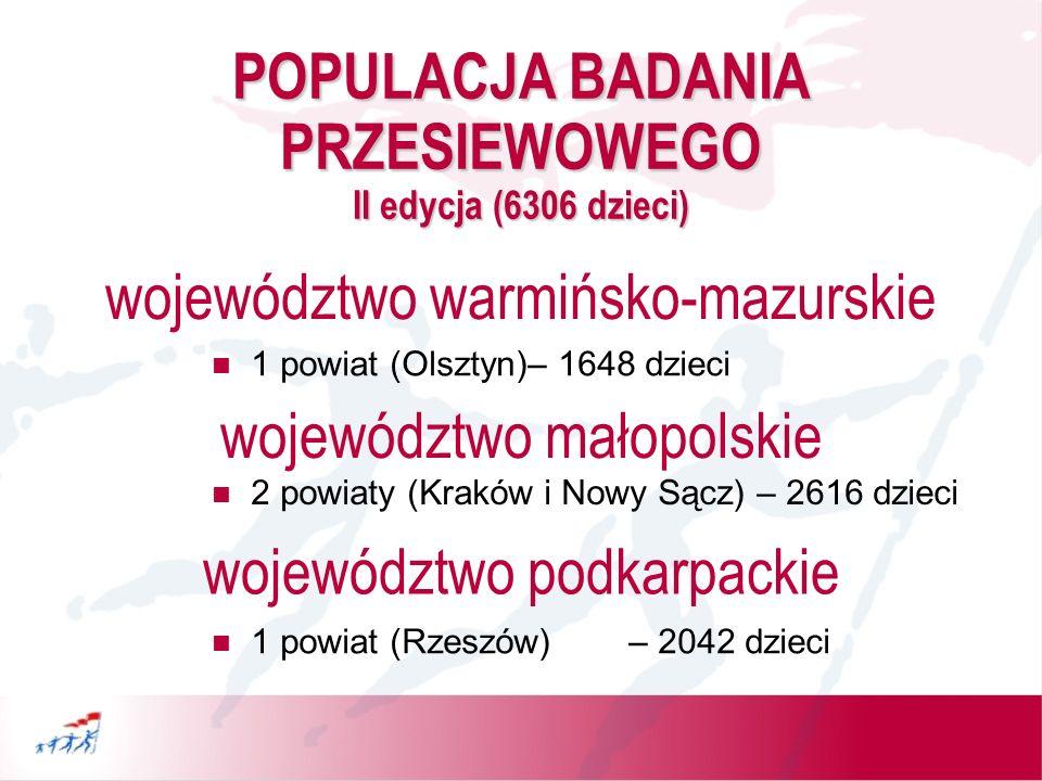 POPULACJA PROGRAMU EDUKACYJNEGO I + II edycja 50.246 dzieci POPULACJA BADANIA PRZESIEWOWEGO I + II EDYCJA 16.621 dzieci (33%)