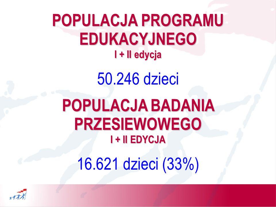 POPULACJA BADANIA PRZESIEWOWEGO (województwa) 16621 = 100%
