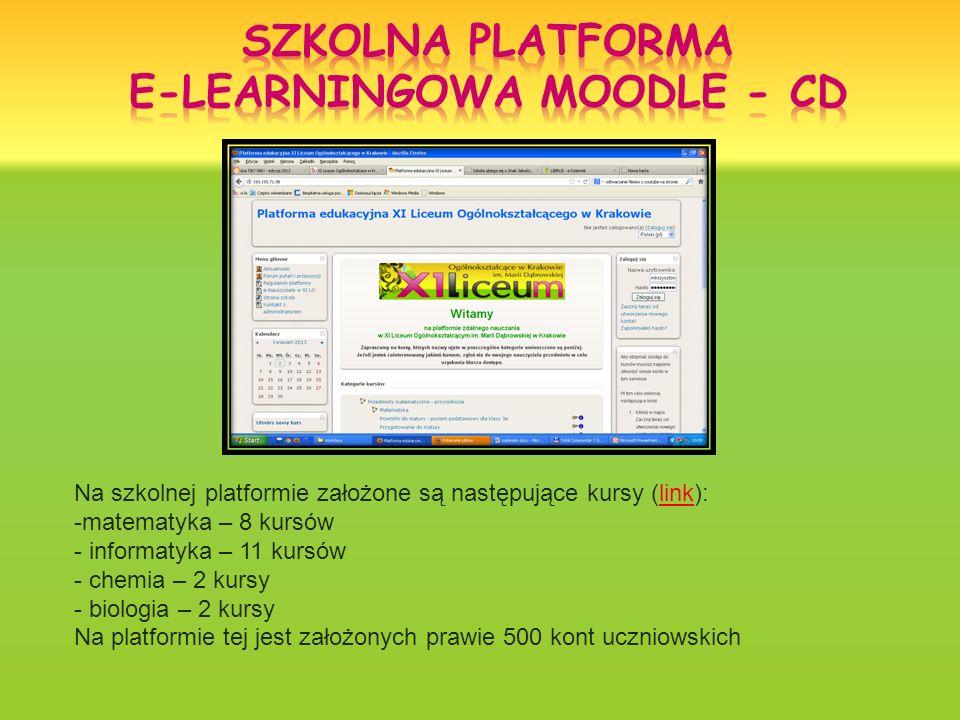 Na szkolnej platformie założone są następujące kursy (link):link -matematyka – 8 kursów - informatyka – 11 kursów - chemia – 2 kursy - biologia – 2 kursy Na platformie tej jest założonych prawie 500 kont uczniowskich