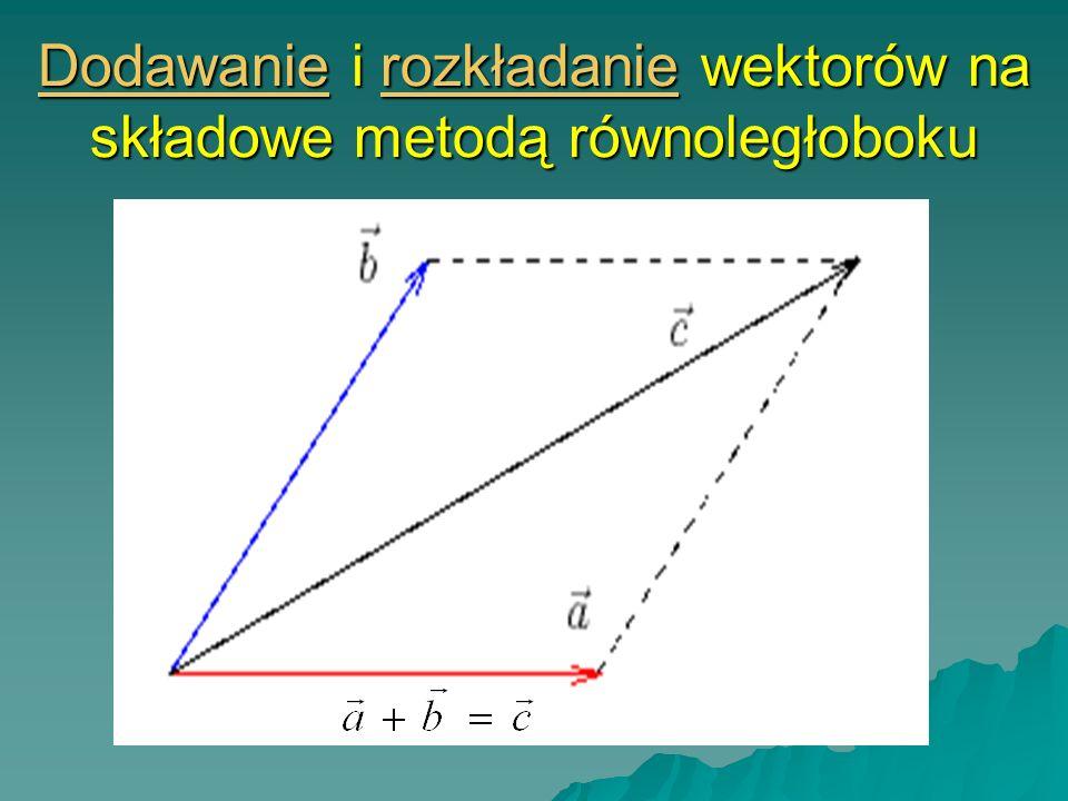 DodawanieDodawanie i rozkładanie wektorów na składowe metodą równoległoboku rozkładanie Dodawanierozkładanie