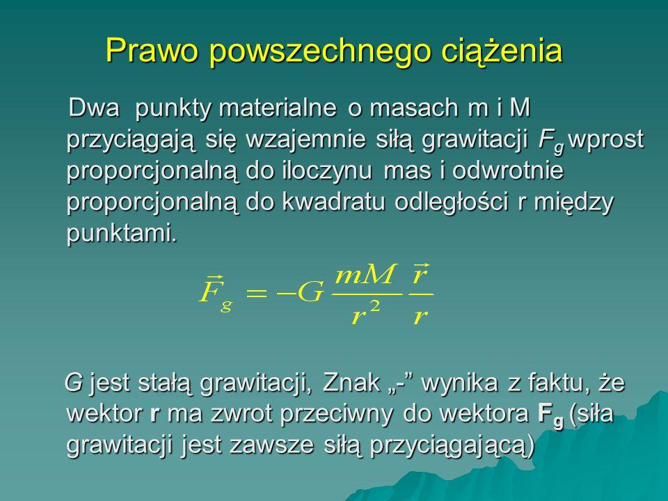 Prawo powszechnego ciążenia Dwa punkty materialne o masach m i M przyciągają się wzajemnie siłą grawitacji F g wprost proporcjonalną do iloczynu mas i odwrotnie proporcjonalną do kwadratu odległości r między punktami.