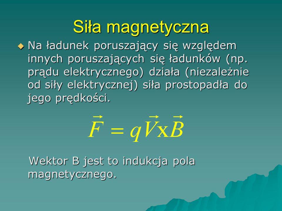 Siła magnetyczna Na ładunek poruszający się względem innych poruszających się ładunków (np.