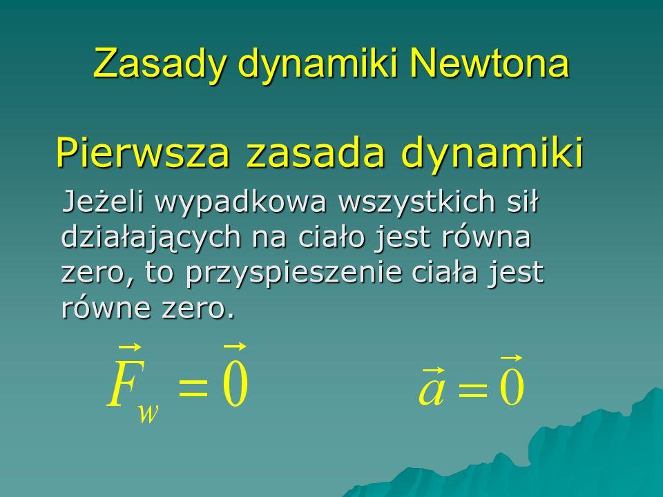 Zasady dynamiki Newtona Pierwsza zasada dynamiki Jeżeli wypadkowa wszystkich sił działających na ciało jest równa zero, to przyspieszenie ciała jest równe zero.