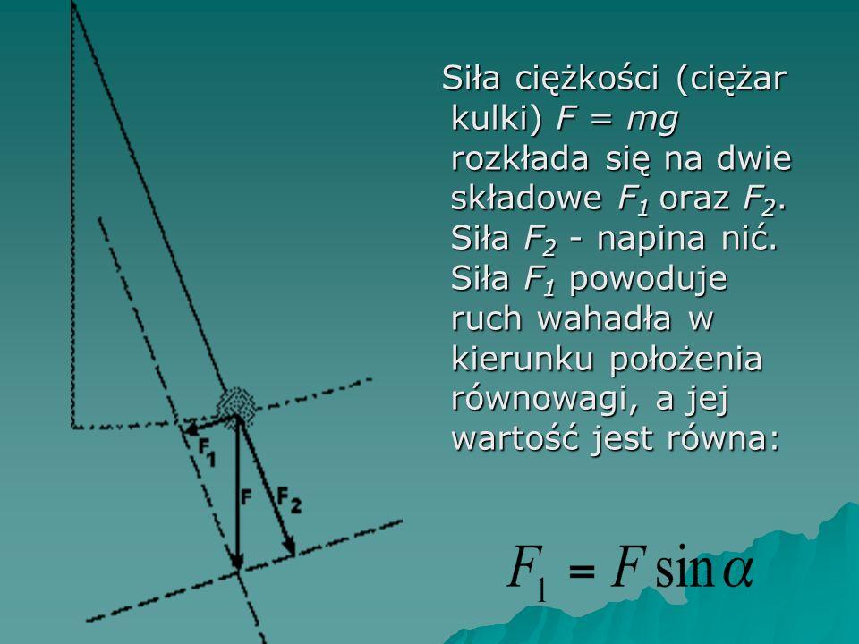 Siła ciężkości (ciężar kulki) F = mg rozkłada się na dwie składowe F 1 oraz F 2.