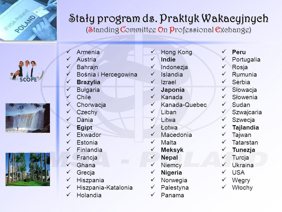 Stały program ds. Praktyk Wakacyjnych (Standing Committee On Professional Exchange) Armenia Austria Bahrajn Bośnia i Hercegowina Brazylia Bułgaria Chi