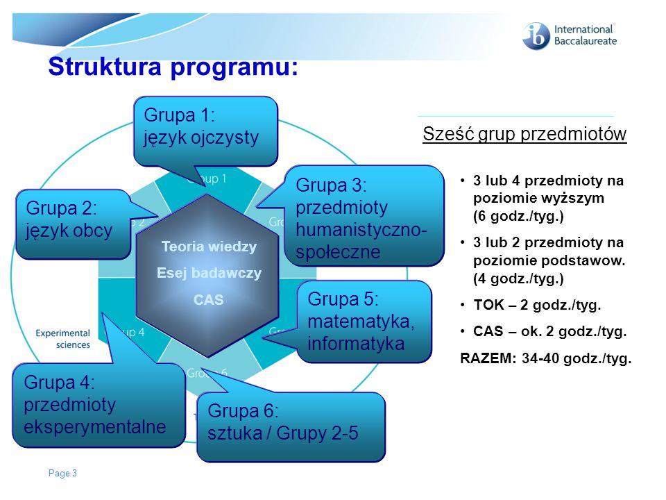 Page 3 Struktura programu: 3 lub 4 przedmioty na poziomie wyższym (6 godz./tyg.) 3 lub 2 przedmioty na poziomie podstawow. (4 godz./tyg.) TOK – 2 godz
