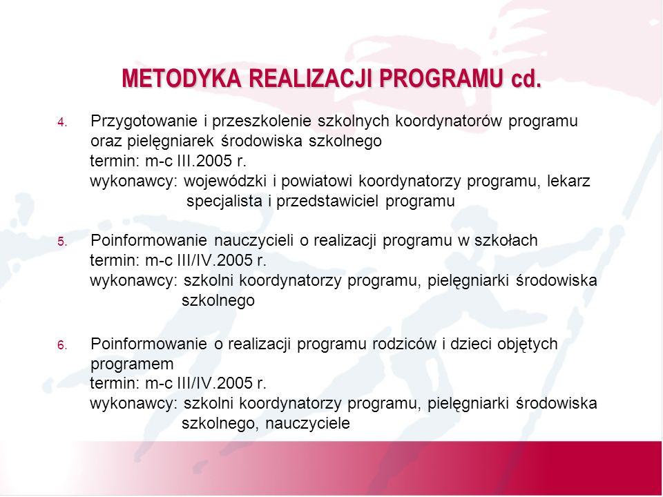 METODYKA REALIZACJI PROGRAMU cd. 4.