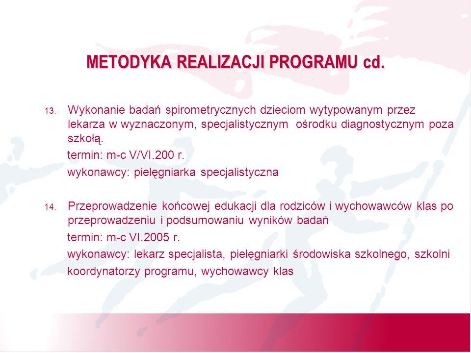 METODYKA REALIZACJI PROGRAMU cd. 13.