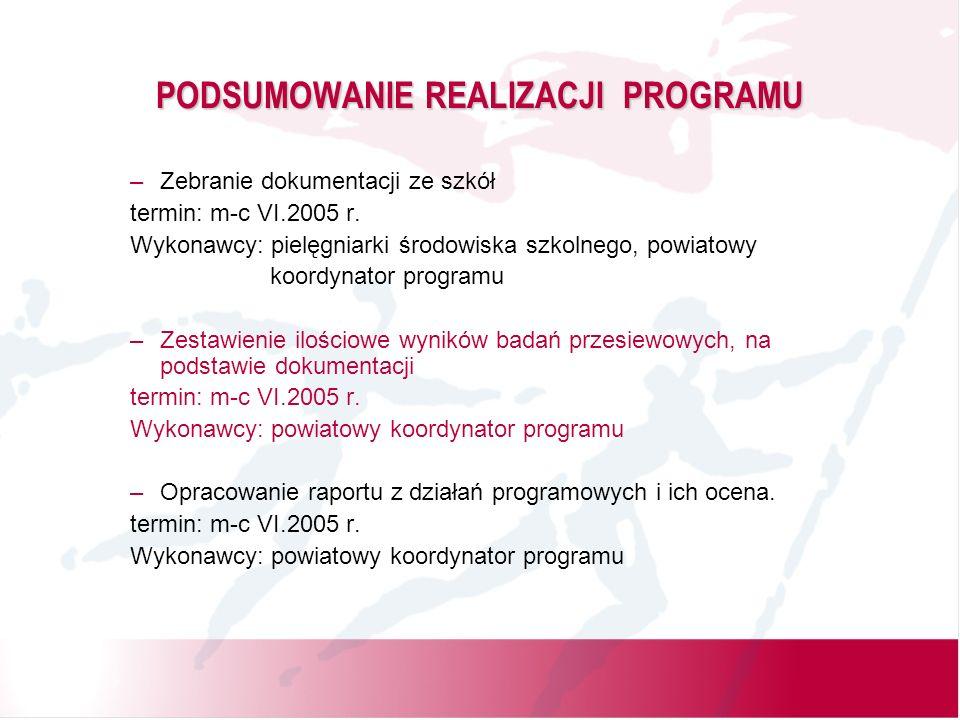 PODSUMOWANIE REALIZACJI PROGRAMU –Zebranie dokumentacji ze szkół termin: m-c VI.2005 r.