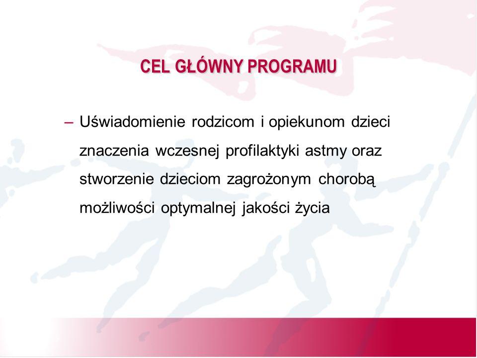 METODYKA REALIZACJI PROGRAMU cd.13.