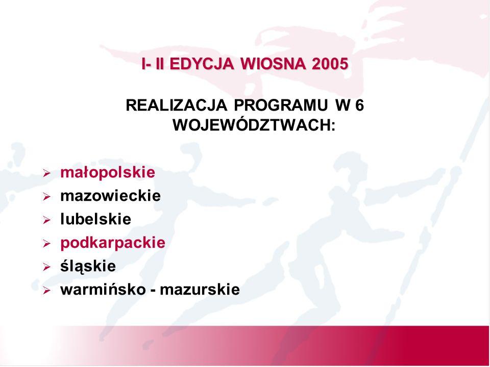 I- II EDYCJA WIOSNA 2005 REALIZACJA PROGRAMU W 6 WOJEWÓDZTWACH: małopolskie mazowieckie lubelskie podkarpackie śląskie warmińsko - mazurskie