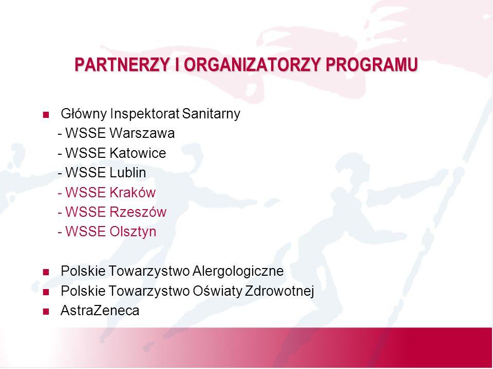 CZAS TRWANIA III-VI.2005 rok – I etap