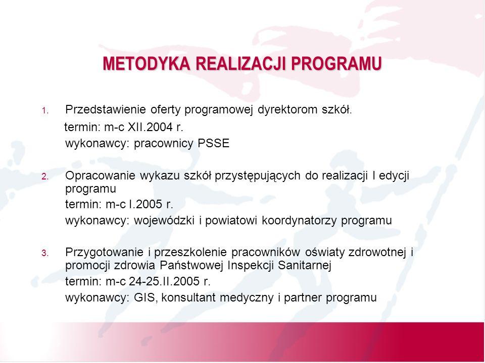 METODYKA REALIZACJI PROGRAMU 1. Przedstawienie oferty programowej dyrektorom szkół.