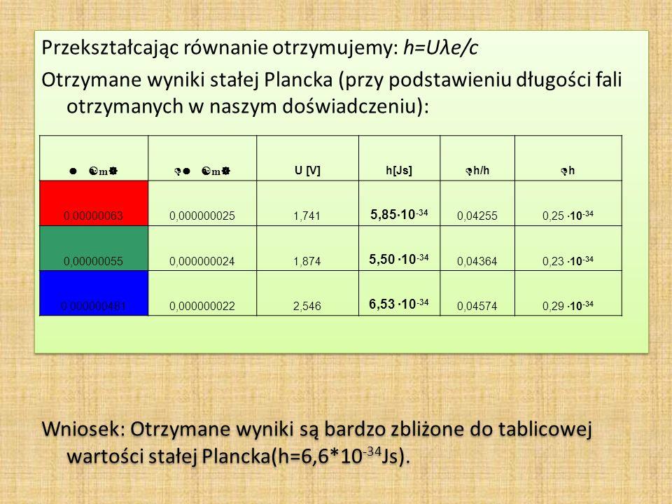 Przekształcając równanie otrzymujemy: h=Uλe/c Otrzymane wyniki stałej Plancka (przy podstawieniu długości fali otrzymanych w naszym doświadczeniu): Wn