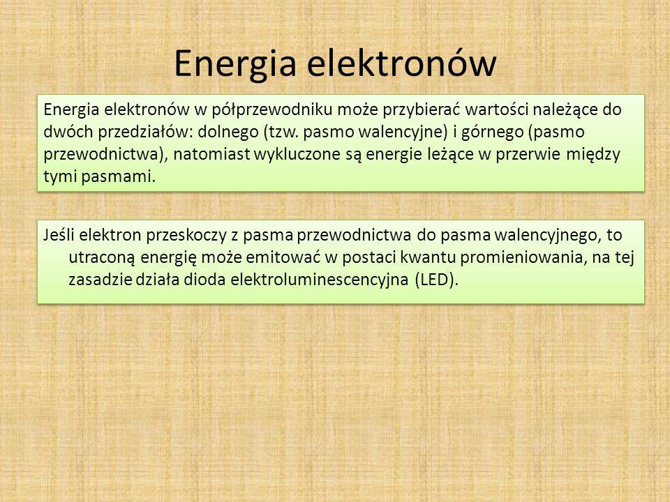 Energia elektronów Jeśli elektron przeskoczy z pasma przewodnictwa do pasma walencyjnego, to utraconą energię może emitować w postaci kwantu promienio