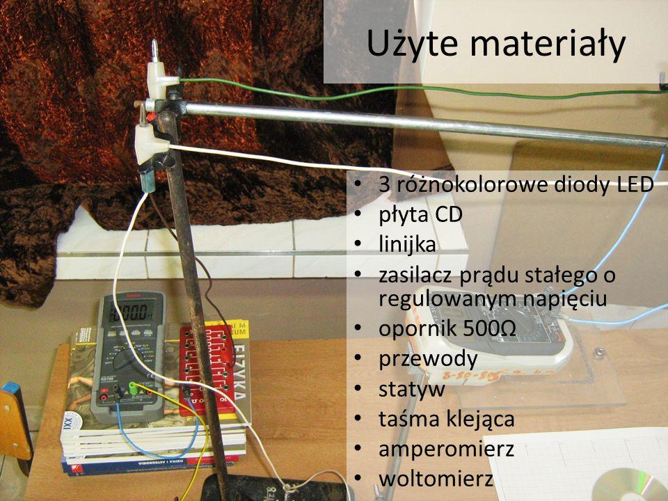 Użyte materiały 3 różnokolorowe diody LED płyta CD linijka zasilacz prądu stałego o regulowanym napięciu opornik 500Ω przewody statyw taśma klejąca am