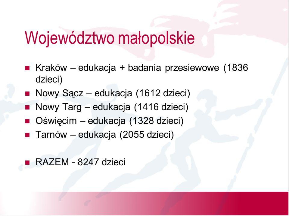 Województwo małopolskie Kraków – edukacja + badania przesiewowe (1836 dzieci) Nowy Sącz – edukacja (1612 dzieci) Nowy Targ – edukacja (1416 dzieci) Oświęcim – edukacja (1328 dzieci) Tarnów – edukacja (2055 dzieci) RAZEM - 8247 dzieci