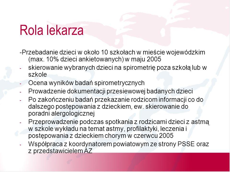 Rola lekarza -Przebadanie dzieci w około 10 szkołach w mieście wojewódzkim (max.