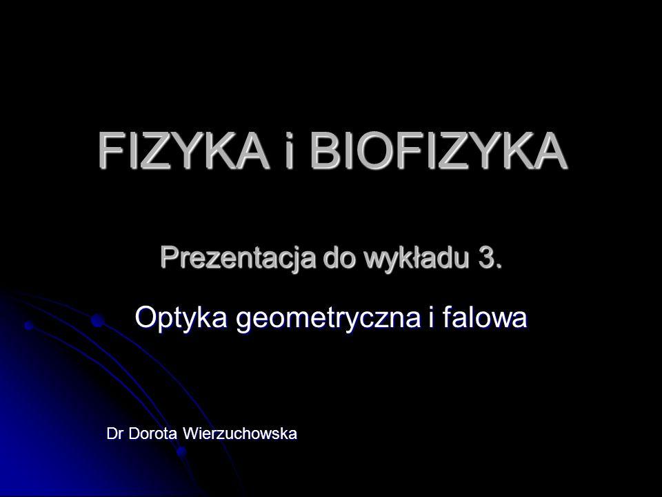FIZYKA i BIOFIZYKA Prezentacja do wykładu 3. Optyka geometryczna i falowa Dr Dorota Wierzuchowska