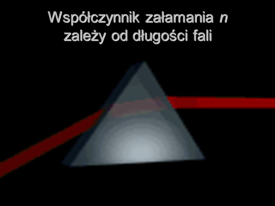 Współczynnik załamania n zależy od długości fali