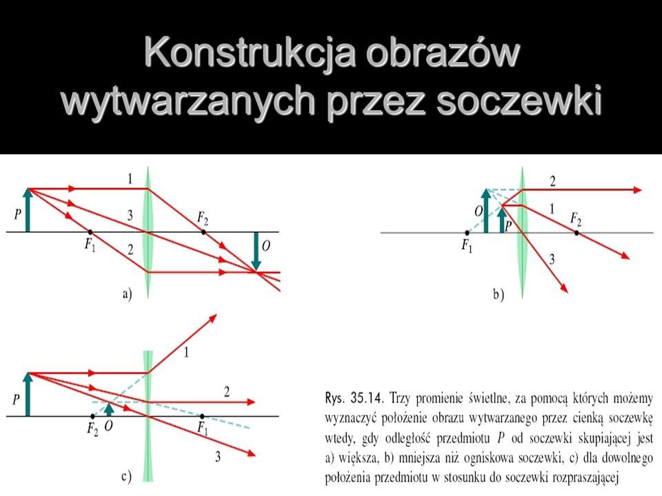 Konstrukcja obrazów wytwarzanych przez soczewki