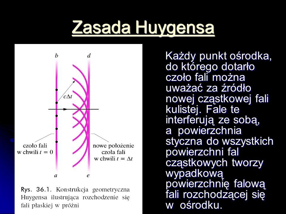 Zasada Huygensa Zasada Huygensa Każdy punkt ośrodka, do którego dotarło czoło fali można uważać za źródło nowej cząstkowej fali kulistej. Fale te inte
